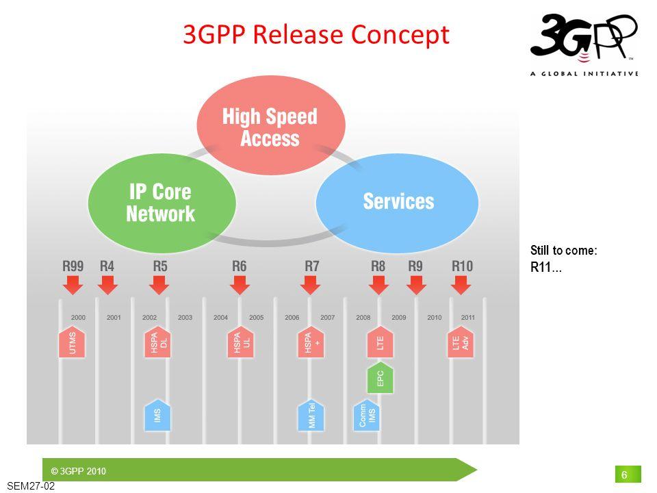© 3GPP 2010 SEM27-02 6 3GPP Release Concept Still to come: R11 …