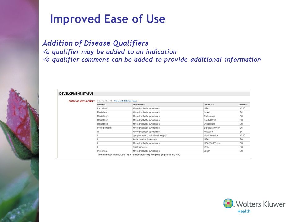 Addition of Disease Qualifiers a qualifier may be added to an indication a qualifier comment can be added to provide additional information Improved E