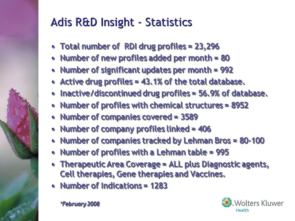 Total number of RDI drug profiles = 23,296Total number of RDI drug profiles = 23,296 Number of new profiles added per month = 80Number of new profiles