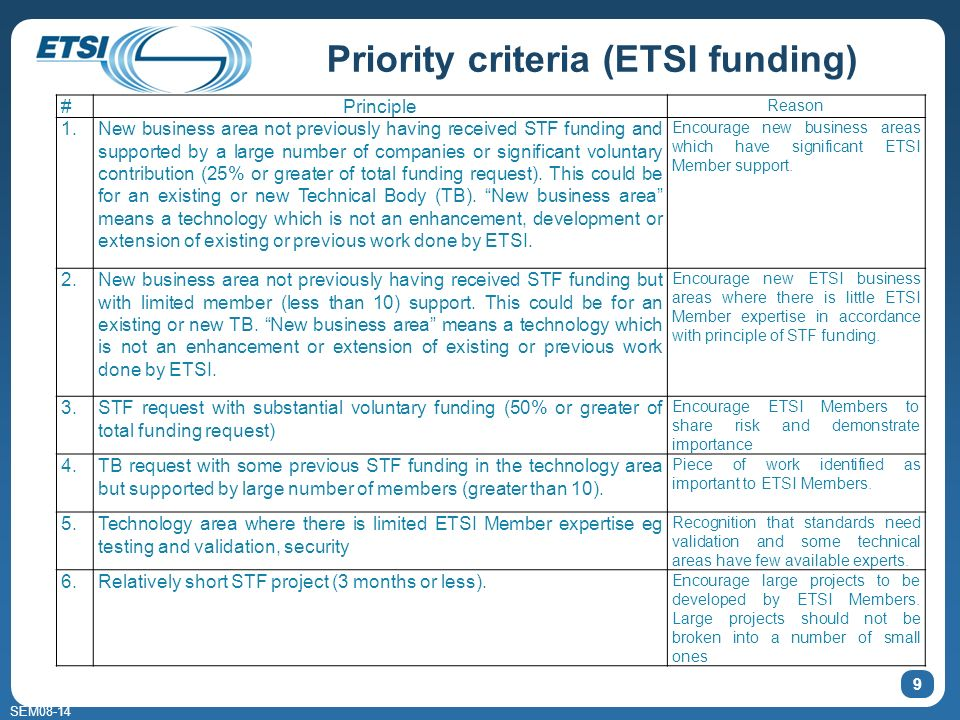 SEM08-14 Priority criteria (ETSI funding) 9 #Principle Reason 1.New business area not previously having received STF funding and supported by a large