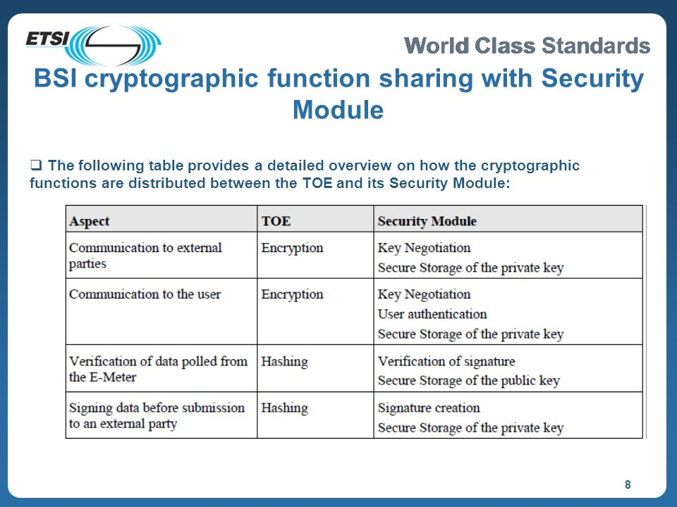 World Class Standards 8 BSI cryptographic function sharing with Security Module The following table provides a detailed overview on how the cryptograp
