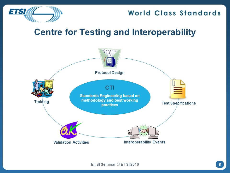 Characteristics of IOP Testing Gives a high-level of confidence that products will interoperate with other products It is system testing Tests a complete product or a collection of products Is functional testing Tests can be performed manually Users operate the product via existing interfaces (standard/proprietary) Can also be automated with test drivers Testing includes perception of end users Less thorough than conformance testing but wider in scope ETSI Seminar © ETSI 2010 29