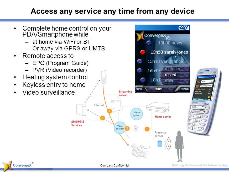 © Company Confidential Access any service any time from any device Complete home control on your PDA/Smartphone while –at home via WiFi or BT –Or away