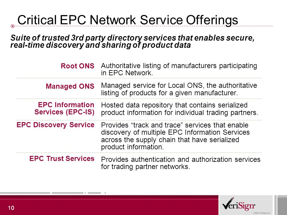 10 Critical EPC Network Service Offerings Authoritative listing of manufacturers participating in EPC Network.