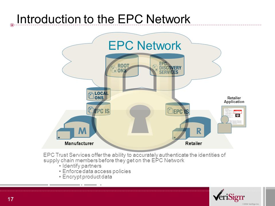 17 Introduction to the EPC Network EPC Network RetailerManufacturer Retailer Application EPC Trust Services offer the ability to accurately authenticate the identities of supply chain members before they get on the EPC Network Identify partners Enforce data access policies Encrypt product data