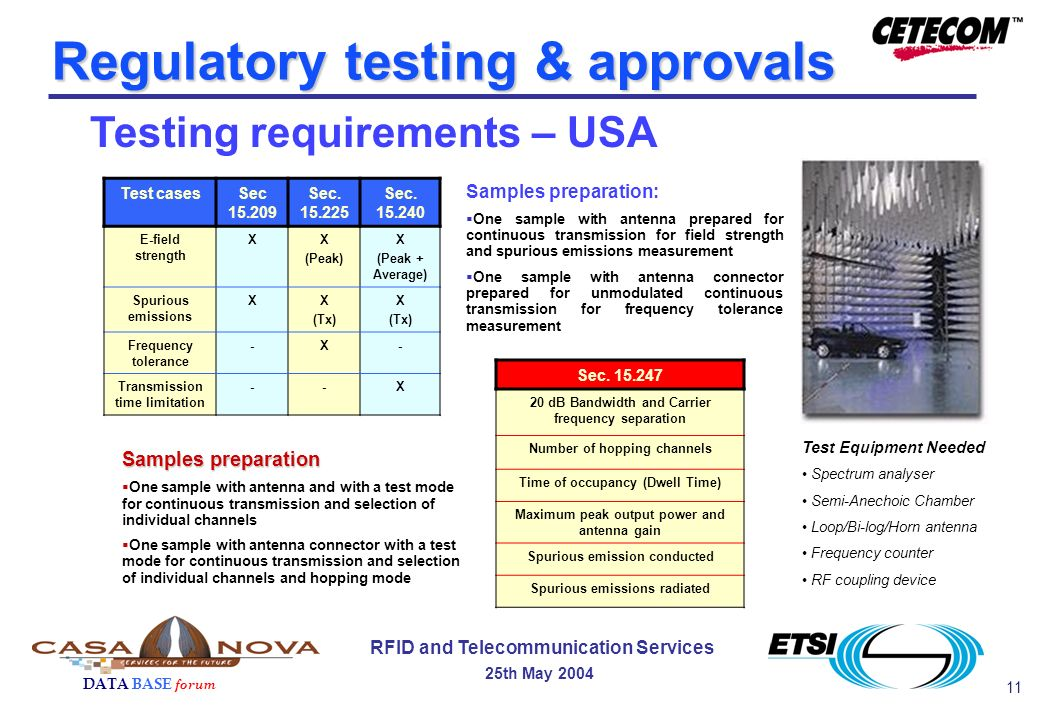 11 DATA BASE forum RFID and Telecommunication Services 25th May 2004 Regulatory testing & approvals Testing requirements – USA Test casesSec 15.209 Sec.