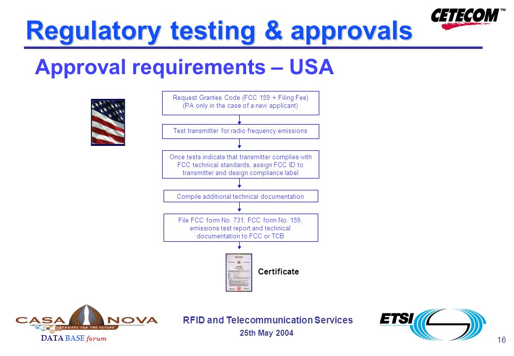 16 DATA BASE forum RFID and Telecommunication Services 25th May 2004 Regulatory testing & approvals Approval requirements – USA Request Grantee Code (