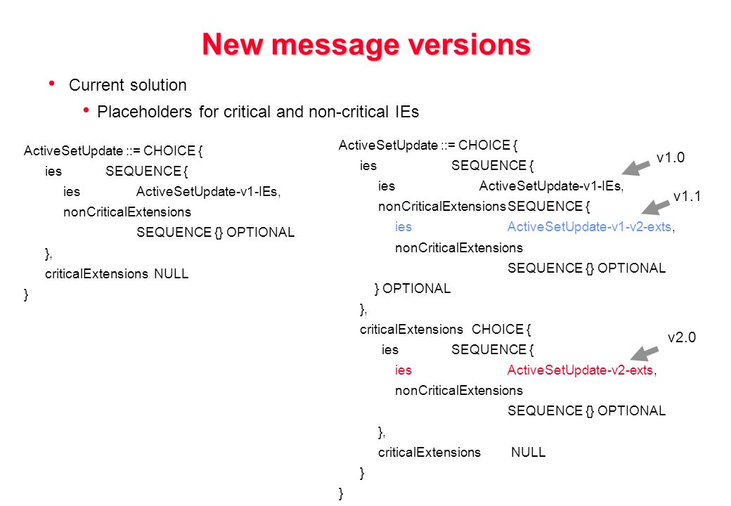 New message versions Current solution Placeholders for critical and non-critical IEs ActiveSetUpdate ::= CHOICE { iesSEQUENCE { ies ActiveSetUpdate-v1-IEs, nonCriticalExtensionsSEQUENCE { iesActiveSetUpdate-v1-v2-exts, nonCriticalExtensions SEQUENCE {} OPTIONAL } OPTIONAL }, criticalExtensions CHOICE { iesSEQUENCE { iesActiveSetUpdate-v2-exts, nonCriticalExtensions SEQUENCE {} OPTIONAL }, criticalExtensions NULL } ActiveSetUpdate ::= CHOICE { ies SEQUENCE { iesActiveSetUpdate-v1-IEs, nonCriticalExtensions SEQUENCE {} OPTIONAL }, criticalExtensions NULL } v1.0 v1.1 v2.0