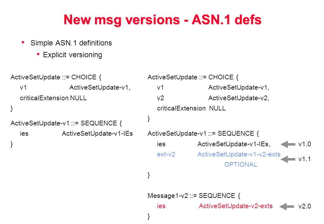 New msg versions - ASN.1 defs Simple ASN.1 definitions Explicit versioning ActiveSetUpdate ::= CHOICE { v1 ActiveSetUpdate-v1, criticalExtension NULL } ActiveSetUpdate-v1 ::= SEQUENCE { ies ActiveSetUpdate-v1-IEs } ActiveSetUpdate ::= CHOICE { v1 ActiveSetUpdate-v1, v2 ActiveSetUpdate-v2, criticalExtension NULL } ActiveSetUpdate-v1 ::= SEQUENCE { iesActiveSetUpdate-v1-IEs, ext-v2ActiveSetUpdate-v1-v2-exts OPTIONAL } Message1-v2 ::= SEQUENCE { ies ActiveSetUpdate-v2-exts } v1.0 v2.0 v1.1