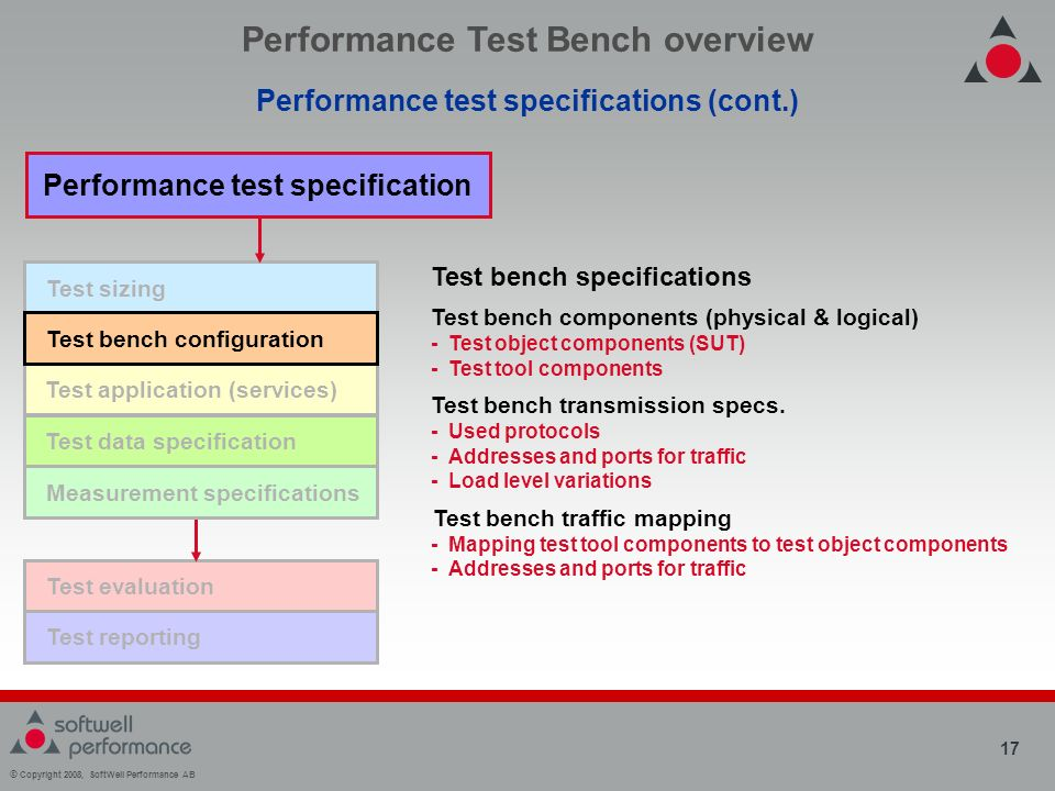 © Copyright 2008, SoftWell Performance AB 17 Test sizing Performance Test Bench overview Performance test specifications (cont.) Performance test specification Test application (services) Test data specification Test evaluation Test reporting Measurement specifications Test bench specifications Test bench components (physical & logical) - Test object components (SUT) - Test tool components Test bench transmission specs.