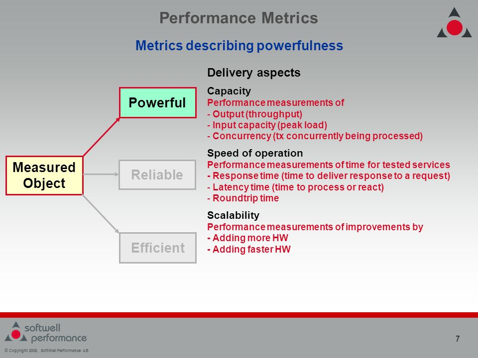© Copyright 2008, SoftWell Performance AB 7 Performance Metrics Metrics describing powerfulness Delivery aspects Capacity Performance measurements of - Output (throughput) - Input capacity (peak load) - Concurrency (tx concurrently being processed) Speed of operation Performance measurements of time for tested services - Response time (time to deliver response to a request) - Latency time (time to process or react) - Roundtrip time Scalability Performance measurements of improvements by - Adding more HW - Adding faster HW Powerful Reliable Efficient Measured Object