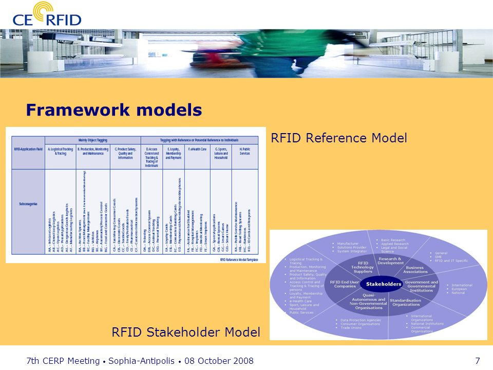 7th CERP Meeting Sophia-Antipolis 08 October 2008 7 Framework models RFID Reference Model RFID Stakeholder Model
