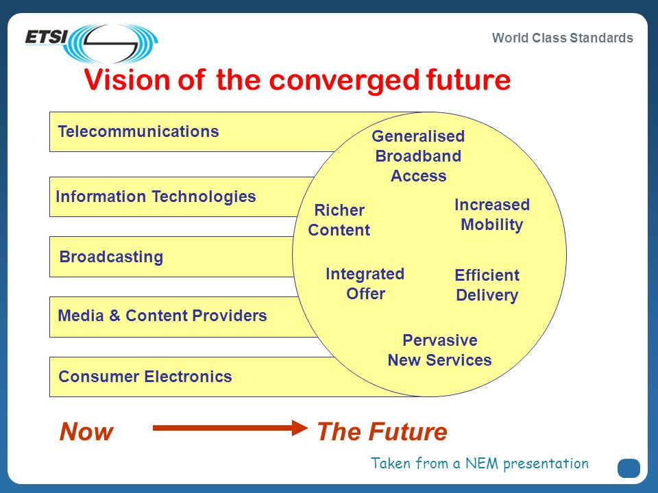 World Class Standards Vision of the converged future Telecommunications Information Technologies Media & Content Providers Broadcasting Consumer Electronics Generalised Broadband Access Increased Mobility Richer Content Pervasive New Services Efficient Delivery Integrated Offer NowThe Future Taken from a NEM presentation