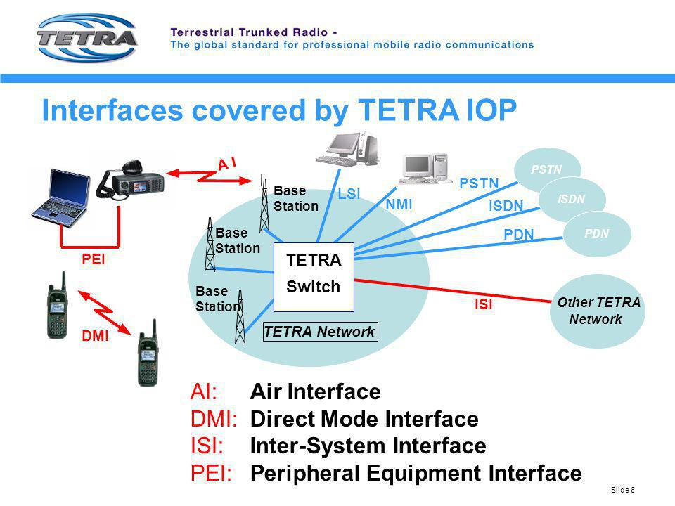 Slide 8 TETRA Network Interfaces covered by TETRA IOP Base Station ISI A I PEI DMI BSI Base Station Base Station Other TETRA Network PDN ISDN PSTN ISD