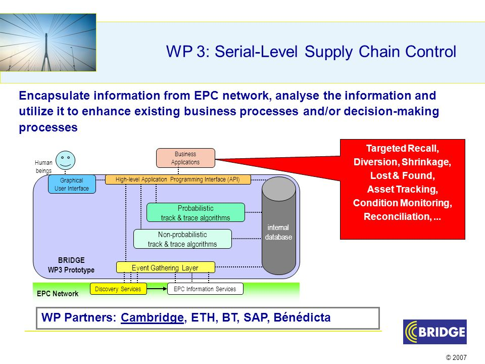 © 2007 WP 3: Serial-Level Supply Chain Control Encapsulate information from EPC network, analyse the information and utilize it to enhance existing business processes and/or decision-making processes WP Partners: Cambridge, ETH, BT, SAP, Bénédicta Targeted Recall, Diversion, Shrinkage, Lost & Found, Asset Tracking, Condition Monitoring, Reconciliation,...