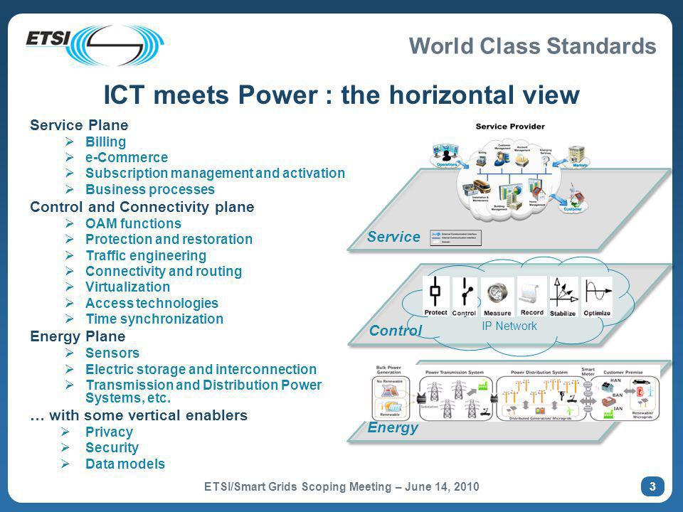 World Class Standards ICT meets Power : the horizontal view Service Plane Billing e-Commerce Subscription management and activation Business processes Control and Connectivity plane OAM functions Protection and restoration Traffic engineering Connectivity and routing Virtualization Access technologies Time synchronization Energy Plane Sensors Electric storage and interconnection Transmission and Distribution Power Systems, etc.