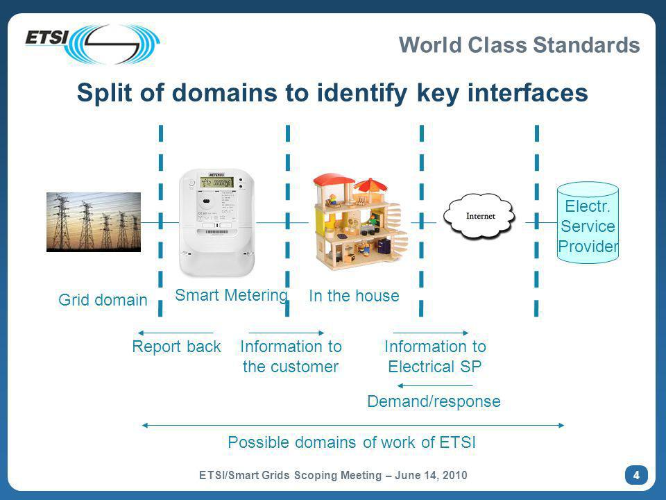 World Class Standards Split of domains to identify key interfaces Smart Metering Grid domain In the house Report backInformation to the customer Information to Electrical SP Demand/response Electr.