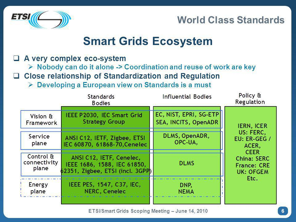 World Class Standards Smart Grids Ecosystem A very complex eco-system Nobody can do it alone -> Coordination and reuse of work are key Close relationship of Standardization and Regulation Developing a European view on Standards is a must 6 ETSI/Smart Grids Scoping Meeting – June 14, 2010