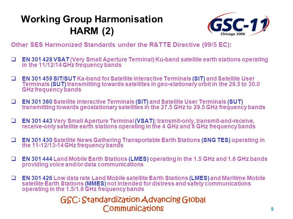GSC: Standardization Advancing Global Communications 20 Working Group on Geo Mobile Radio GMR (4) GMR-1 publication history Release 1: GMR-1 V1.1.1 – Published March 2001 2 Maintenance updates: GMR-1 V1.2.1 – Published March 2002 GMR-1 V1.3.1 – Published February 2005 Release 2: GMPRS-1 V2.1.1 – Published March 2003 1 Enhancement and maintenance update: GMPRS-1 V2.2.1 – Published March 2005 GMR-2 publication history Release 1: GMR-2 V1.1.1 – Published March 2001
