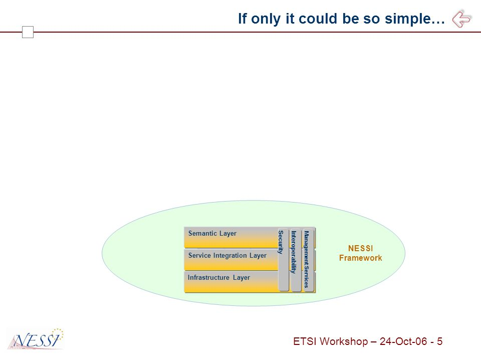 ETSI Workshop – 24-Oct Services Context