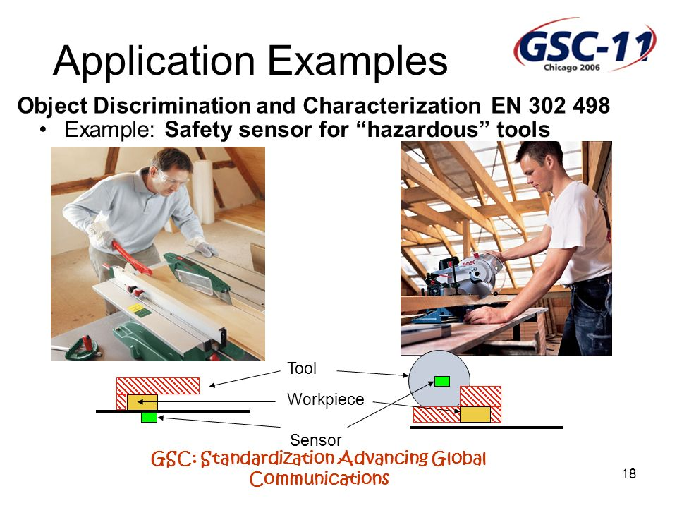 GSC: Standardization Advancing Global Communications 18 Application Examples Object Discrimination and Characterization EN 302 498 Example: Safety sen