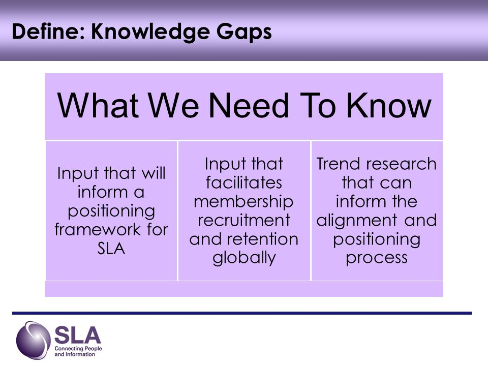 What We Need To Know Input that will inform a positioning framework for SLA Input that facilitates membership recruitment and retention globally Trend research that can inform the alignment and positioning process Define: Knowledge Gaps
