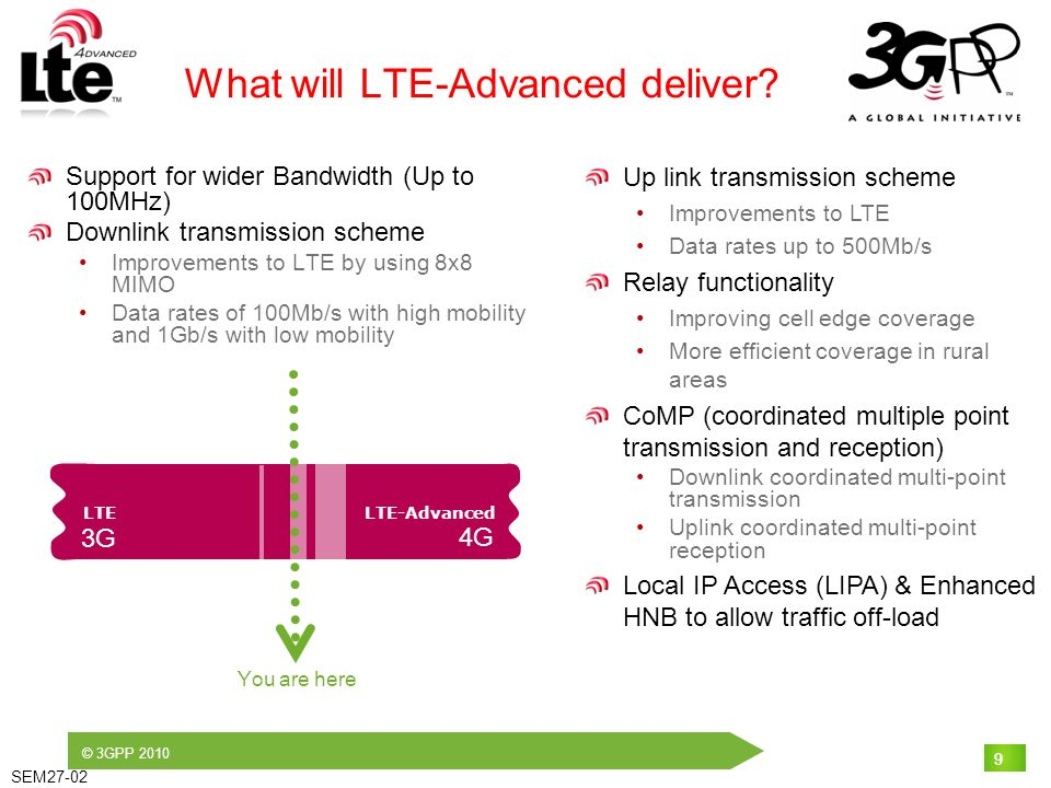 © 3GPP 2010 SEM What will LTE-Advanced deliver.