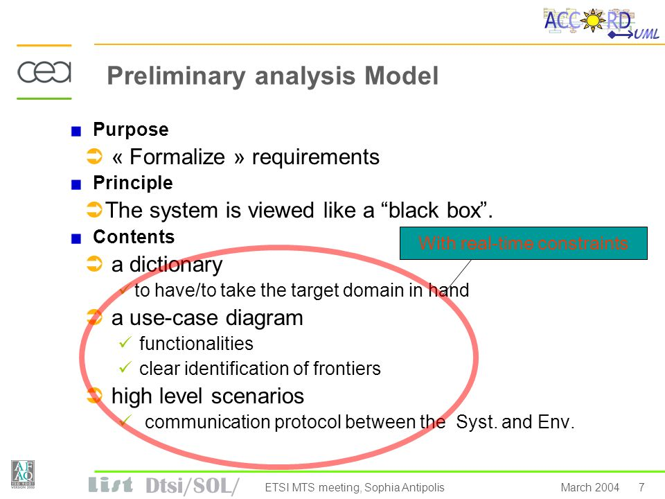 Dtsi/SOL/ 7March 2004ETSI MTS meeting, Sophia Antipolis Preliminary analysis Model Purpose « Formalize » requirements Principle The system is viewed l