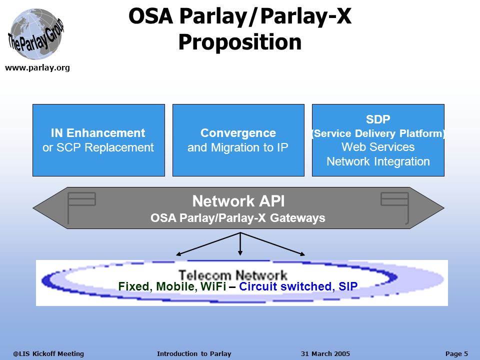 Page 5 Kickoff Meeting Introduction to Parlay 31 March 2005 OSA Parlay/Parlay-X Proposition Network API OSA Parlay/Parlay-X Gateways IN Enhancement or SCP Replacement Convergence and Migration to IP SDP (Service Delivery Platform) Web Services Network Integration Fixed, Mobile, WiFi – Circuit switched, SIP