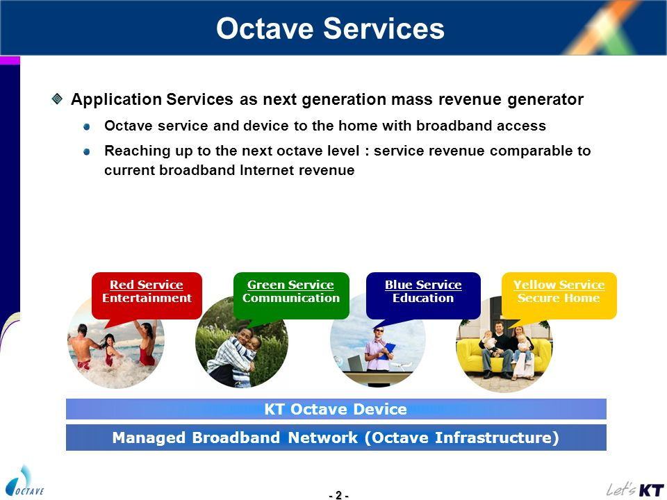 - 2 - Octave Services Application Services as next generation mass revenue generator Octave service and device to the home with broadband access Reaching up to the next octave level : service revenue comparable to current broadband Internet revenue Red Service Entertainment Green Service Communication Blue Service Education Yellow Service Secure Home KT Octave Device Managed Broadband Network (Octave Infrastructure)