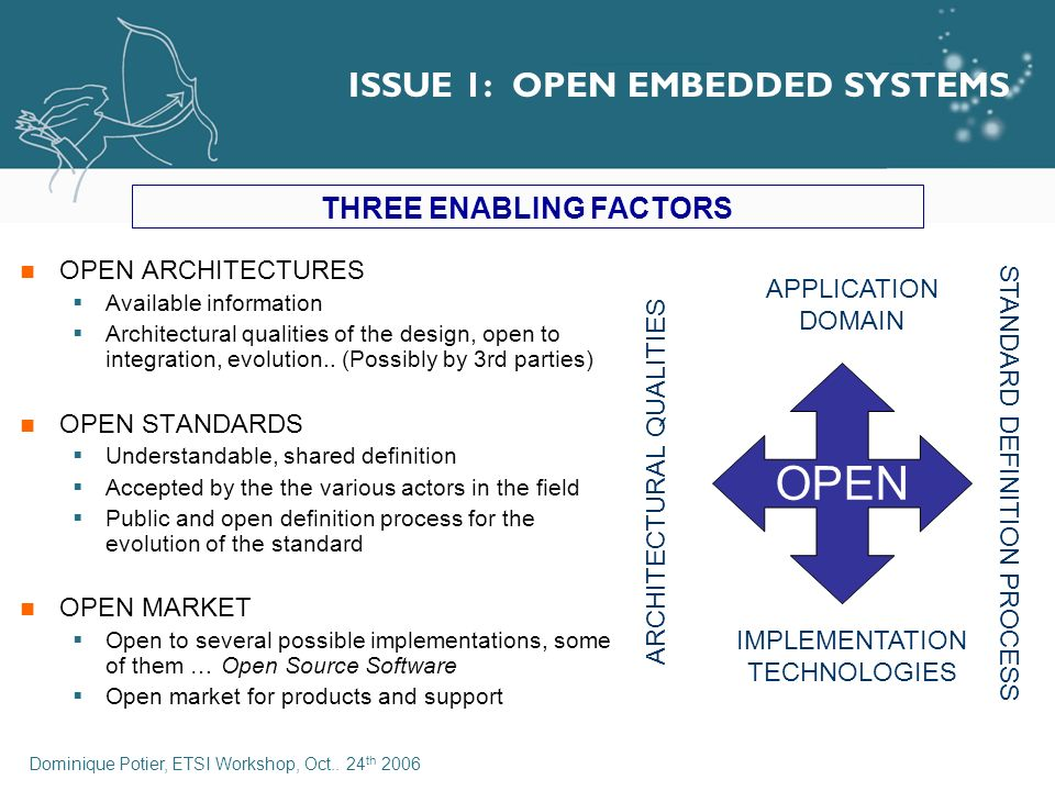 Dominique Potier, ETSI Workshop, Oct.. 24 th 2006 ISSUE 1: OPEN EMBEDDED SYSTEMS OPEN ARCHITECTURES Available information Architectural qualities of t