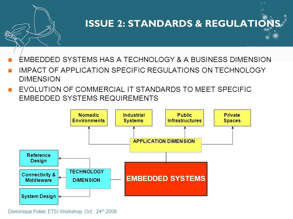 Dominique Potier, ETSI Workshop, Oct.. 24 th 2006 ISSUE 2: STANDARDS & REGULATIONS EMBEDDED SYSTEMS HAS A TECHNOLOGY & A BUSINESS DIMENSION IMPACT OF