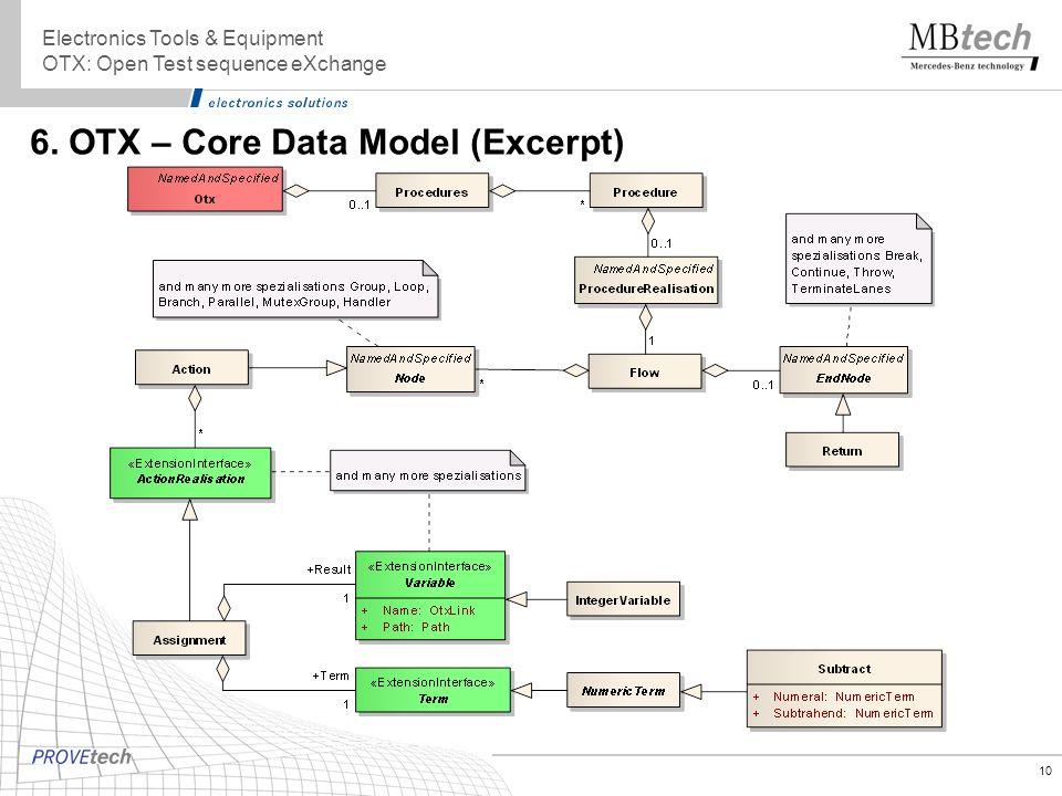 10 6. OTX – Core Data Model (Excerpt) Electronics Tools & Equipment OTX: Open Test sequence eXchange
