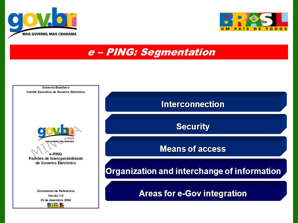 Security Interconnection Means of access Areas for e-Gov integration Organization and interchange of information e – PING: Segmentation