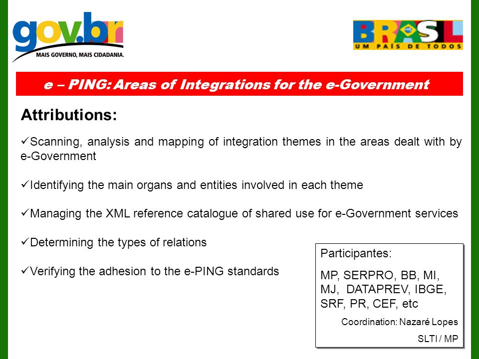 Scanning, analysis and mapping of integration themes in the areas dealt with by e-Government Identifying the main organs and entities involved in each theme Managing the XML reference catalogue of shared use for e-Government services Determining the types of relations Verifying the adhesion to the e-PING standards e – PING: Areas of Integrations for the e-Government Attributions: Participantes: MP, SERPRO, BB, MI, MJ, DATAPREV, IBGE, SRF, PR, CEF, etc Coordination: Nazaré Lopes SLTI / MP Participantes: MP, SERPRO, BB, MI, MJ, DATAPREV, IBGE, SRF, PR, CEF, etc Coordination: Nazaré Lopes SLTI / MP