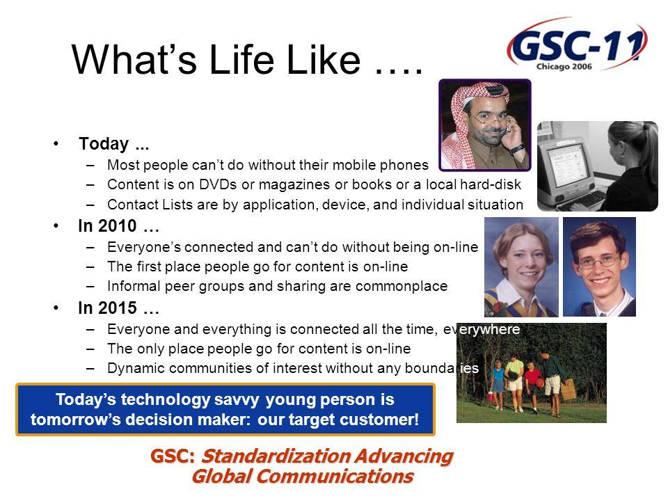 GSC: Standardization Advancing Global Communications Usage Patterns are Changing Convergence, mobility and personalization Z-Z-Z-Z-Z HomeCommuteOutOutHome WorkWorkCar 789121569 News Office Presence MeetingRest.