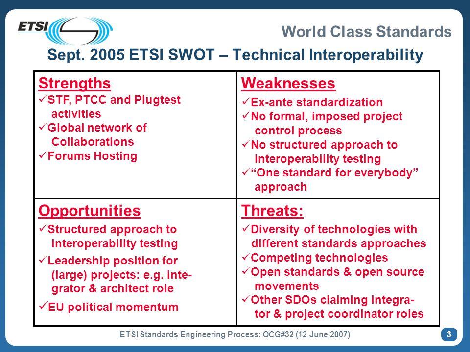 World Class Standards ETSI Standards Engineering Process: OCG#32 (12 June 2007) 3 Sept.