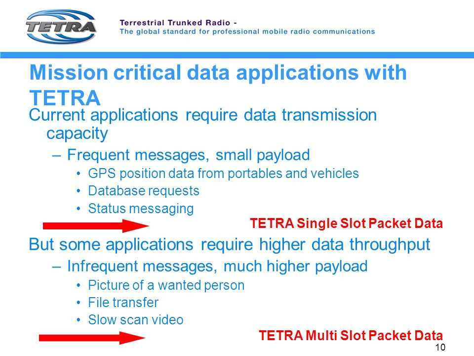 10 Mission critical data applications with TETRA Current applications require data transmission capacity –Frequent messages, small payload GPS position data from portables and vehicles Database requests Status messaging But some applications require higher data throughput –Infrequent messages, much higher payload Picture of a wanted person File transfer Slow scan video TETRA Single Slot Packet Data TETRA Multi Slot Packet Data