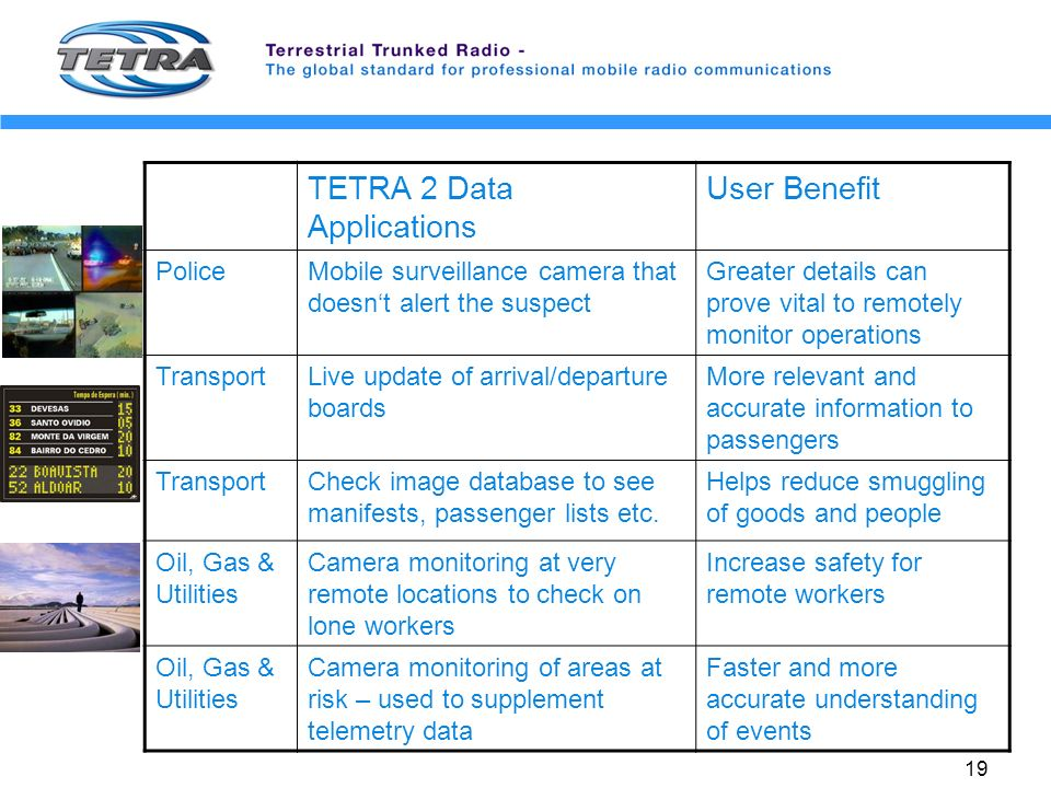 19 TETRA 2 Data Applications User Benefit PoliceMobile surveillance camera that doesnt alert the suspect Greater details can prove vital to remotely monitor operations TransportLive update of arrival/departure boards More relevant and accurate information to passengers TransportCheck image database to see manifests, passenger lists etc.