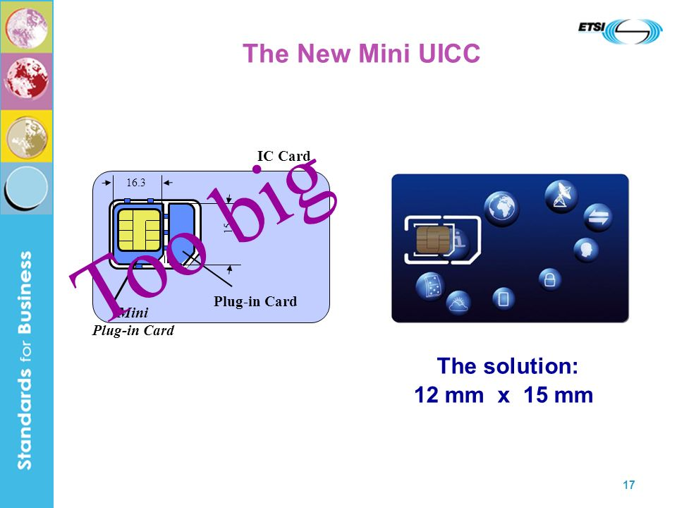 17 The New Mini UICC 12 mm x 15 mm The solution: 15 16.3 IC Card Plug-in Card Mini Plug-in Card Too big
