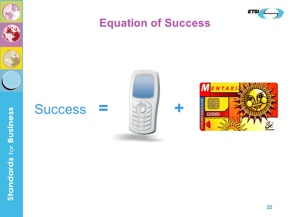 22 Success =+ Equation of Success