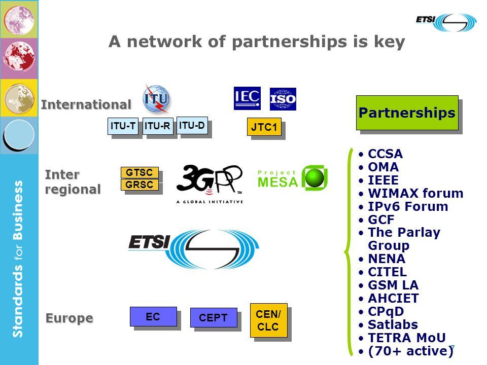 7 A network of partnerships is key Partnerships CCSA OMA IEEE WIMAX forum IPv6 Forum GCF The Parlay Group NENA CITEL GSM LA AHCIET CPqD Satlabs TETRA
