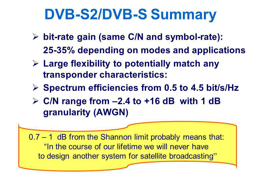 DVB-S2/DVB-S Summary bit-rate gain (same C/N and symbol-rate): 25-35% depending on modes and applications Large flexibility to potentially match any t