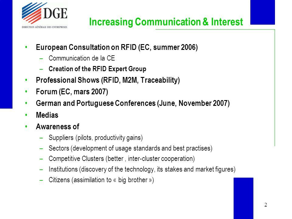 2 Increasing Communication & Interest European Consultation on RFID (EC, summer 2006) –Communication de la CE – Creation of the RFID Expert Group Prof