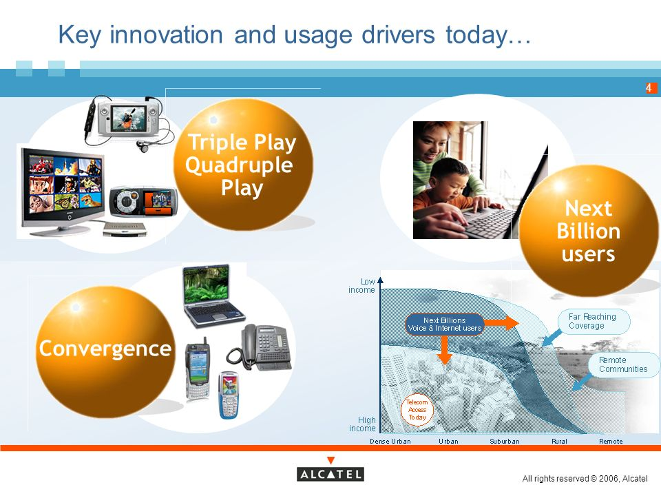 All rights reserved © 2006, Alcatel 4 Key innovation and usage drivers today… Triple Play Quadruple Play Convergence Next Billion users