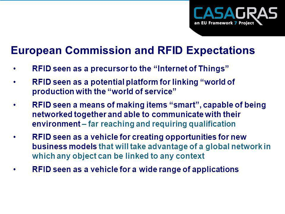 European Commission and RFID Expectations RFID seen as a precursor to the Internet of Things RFID seen as a potential platform for linking world of pr