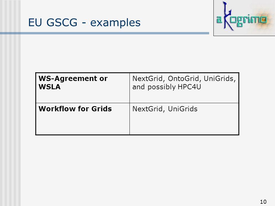 10 EU GSCG - examples WS-Agreement or WSLA NextGrid, OntoGrid, UniGrids, and possibly HPC4U Workflow for GridsNextGrid, UniGrids