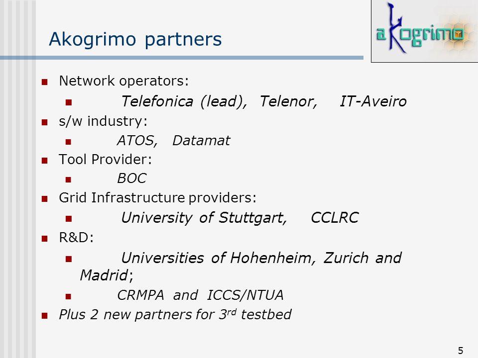 5 Akogrimo partners Network operators: Telefonica (lead), Telenor, IT-Aveiro s/w industry: ATOS, Datamat Tool Provider: BOC Grid Infrastructure provid