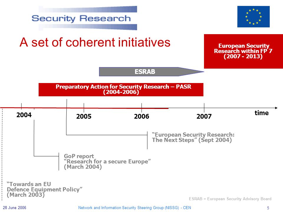 Network and Information Security Steering Group (NISSG) - CEN 5 28 June 2006 European Security Research: The Next Steps (Sept 2004) GoP report Researc