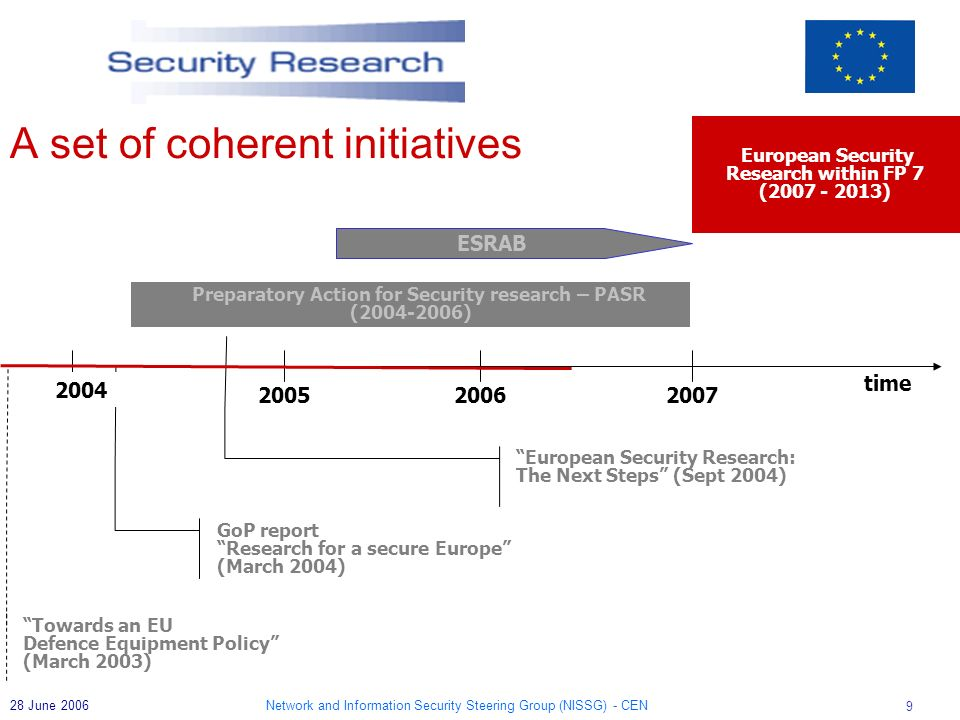 Network and Information Security Steering Group (NISSG) - CEN 9 28 June 2006 European Security Research: The Next Steps (Sept 2004) GoP report Researc